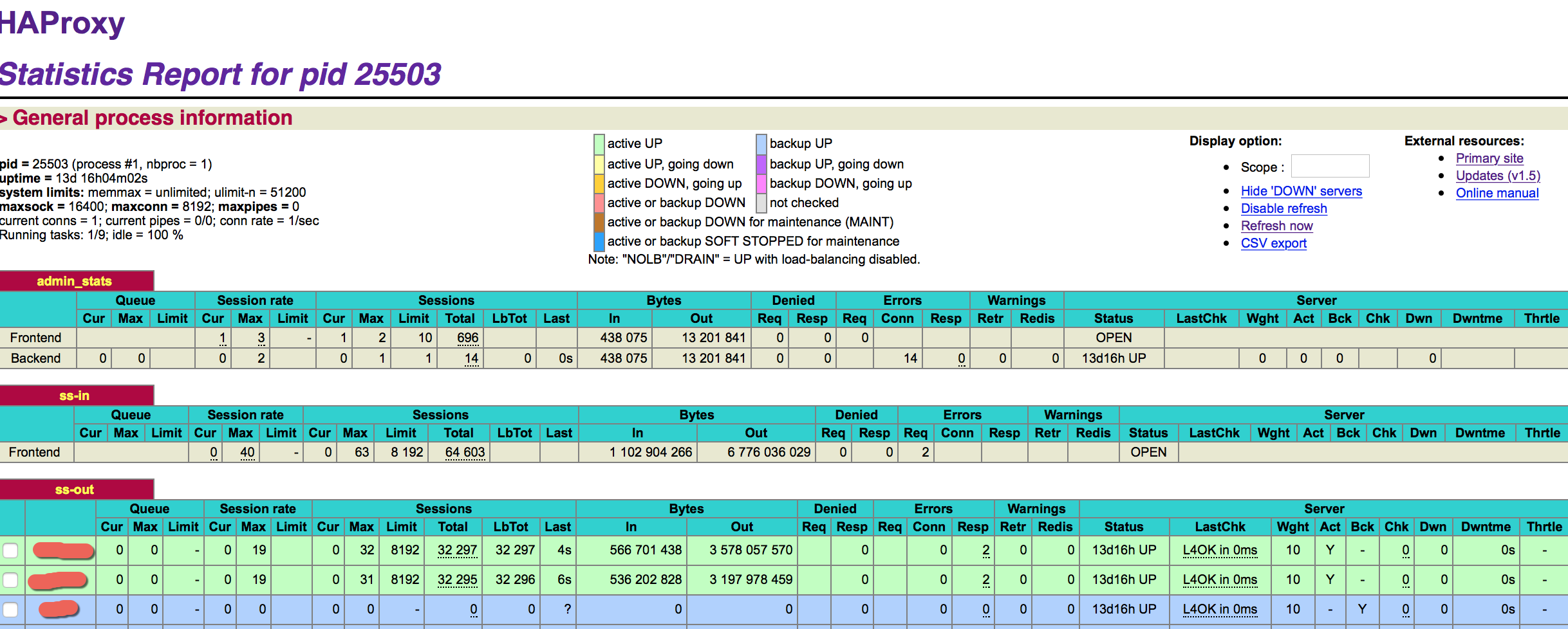 架设支持负载均衡和HA的shadowsocks/pac代理